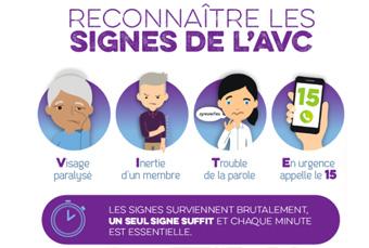 Signes AVC